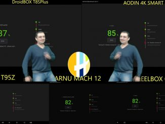 TOP 5 ANDROID TV KODI BOX BENCHMARK – ANTUT TEST RESULTS