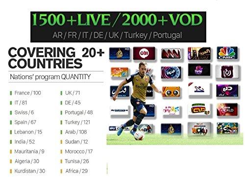 Goosoo Good IPTV Television set Subscription 1500 television