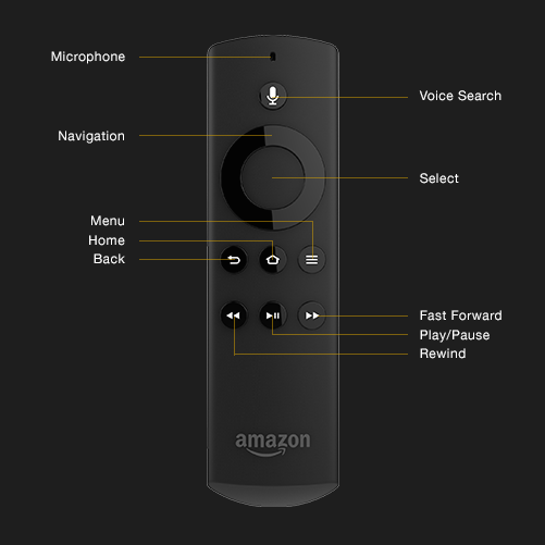 Amazon Fire Stick Remote Not Working? Here's the Quick Fix