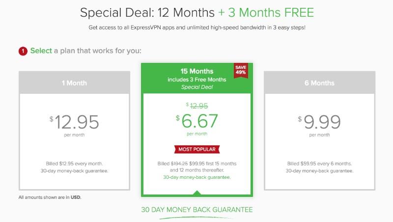 expressvpn price discount