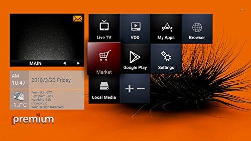 ipremium 4K IPTV Streaming Box Android Based Process