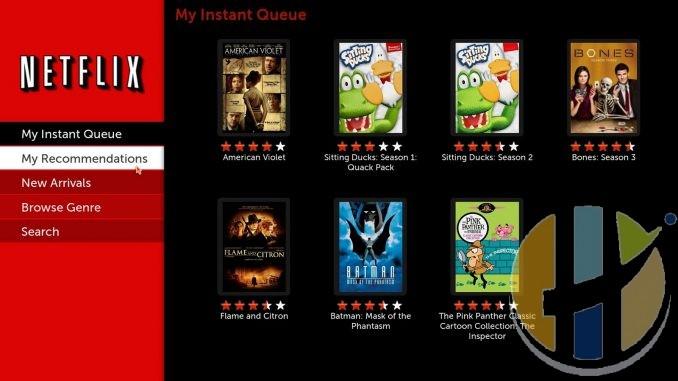 Netflix User Reviews