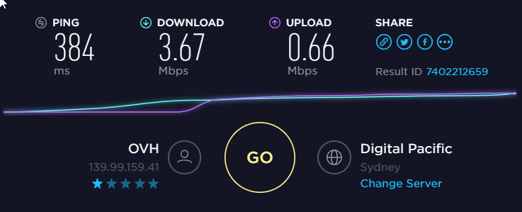 GOOSE VPN Speed Test Non US Server (Australia)