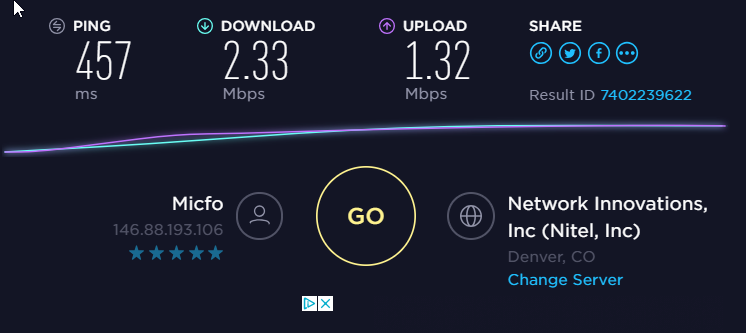 GOOSE VPN Speed Test US Server