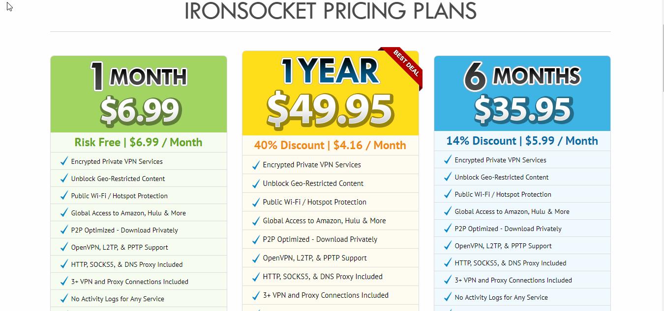 IronSocket vpn Pricing