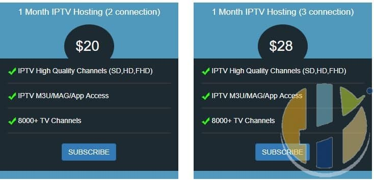 The world Live TV IPTV APK Service Like never seen before- View