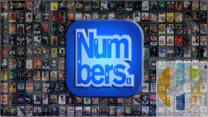Numbers addon kodi 18.4 movies tv shows realdebrid trakt firestick android windows mac