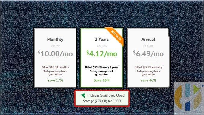 Amazing 2 years of VPN