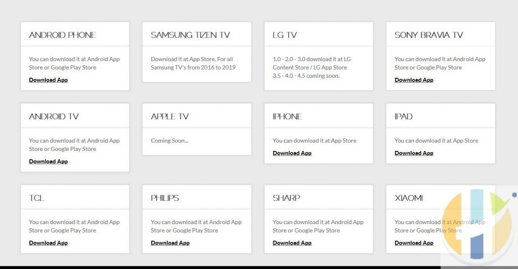 Net IPTV Supportd devices
