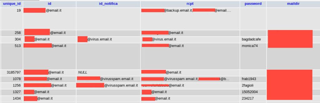 emailit-plainpass